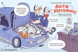 Automotive Mechanic Job Description Salary Skills More