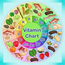 Vitamins Yael Rosenberg