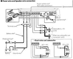 audio setup questions club3g forum mitsubishi eclipse 3g forums the sub is dual voice coil 4ohm 4ohm i want to run it at 2ohm load on my amp i was looking at wiring diagrams and i found this at my amp s manual