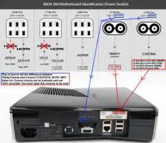 similiar xbox power supply pinout keywords wiring diagrams pictures on xbox 360 plug wiring diagram