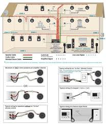whole house audio system wiring diagram boss audio system wiring diagram at Audio System Wiring Diagram