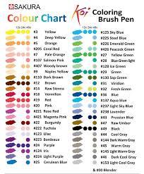 Sakura Poster Color Chart Sakura Koi Water Brush Pen