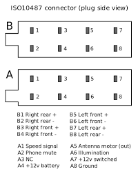 car audio iso wiring diagram car image wiring diagram connectors for car audio wikiwand on car audio iso wiring diagram