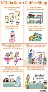 120 best Parenting humor images on Pinterest