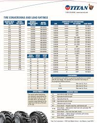 Tire Brand Ratings Chart Titan Conversions Gallagher Tire Inc