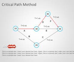 Critical Path Charts Free Critical Path Analysis Powerpoint Templates Free Ppt