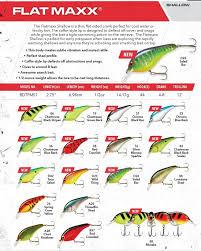 2018 Bandit Flat Maxx Shallow Color Chart Fishing Lures