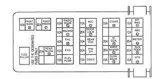 2004 suzuki xl7 fuse box diagram data wiring diagrams \u2022 2004 toyota sienna fuse box diagram fuse box on 2004 suzuki xl7 complete wiring diagrams u2022 rh brutallyhonest co 2004 toyota sienna fuse box diagram 2002 suzuki xl7 fuse box diagram