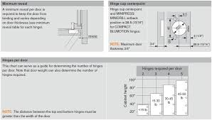 how to adjust cabinet hinges. awesome cheap blum cabinet hinges find deals on line throughout european | primedfw.com how to adjust