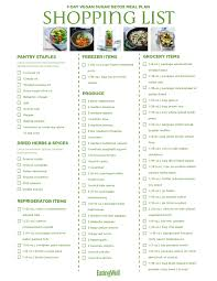 7 Day Vegan Sugar Detox Meal Plan Eatingwell
