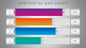 Beautiful Chart How To Create A Beautiful Bar Chart In Microsoft Office Powerpoint Ppt
