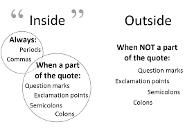 1 Quotes Comma Inside Or Outside Quotes British English Image