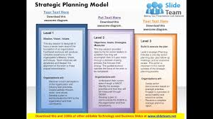 Planning A Presentation Template Lovely Strategy Planning Model Powerpoint Presentation Slide