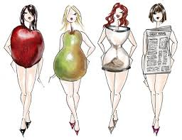 body form dress for your body type basic forms of the female body beauties