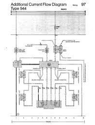 porsche 944 radio wiring wiring diagram list porsche 944 radio wiring wiring diagram toolbox porsche 944 stereo wiring diagram porsche 944 radio wiring