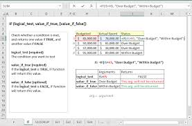 If Function Excel Using Vlookup With If Condition In Excel 5 Examples Exceldemy
