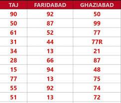 Satta King Game 786 Result Chart Tricks Online