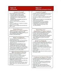 Excel Spreadsheet Timeline Best Of Tware Development Template Pics ...