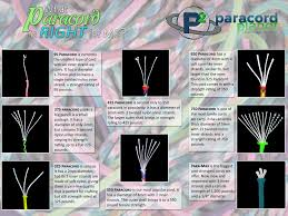 What Paracord Is Right For Me Paracord Planet