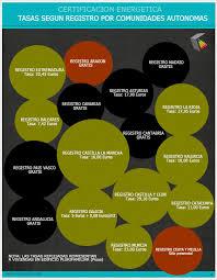 Certificado Energético Edificio ExistenteCertificado Energetico La Rioja