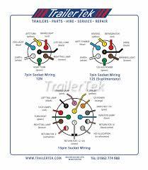 13 pin socket wiring diagram wiring diagrams tarako org 12s Plug Wiring Diagram 13 pin caravan plug wiring diagram 13 pin socket wiring diagram 13 pin trailer plug wiring 12s trailer plug wiring diagram