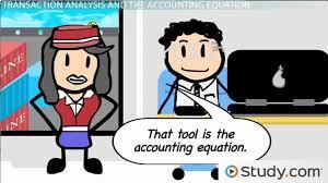 Transaction Analysis Chart Using The Accounting Equation Analyzing Business Transactions