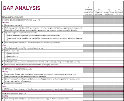 Requirement Analysis Template