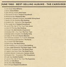 Best Rock Records Of The June 1968 Music Chartsthe Carouser