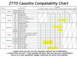 Shimano Compatibility Chart Fitting A 9 Speed 11 50t Cassette On Mtb Which Derailleur