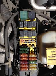jeep cherokee electrical 1997 2001 xj fuse relay fuse relay number