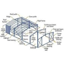 metal framing diagram. Beautiful Diagram STEEL BUILDINGS  30u0027 WIDE METAL FREE SHIPPING LOCAL  INSTALLATION AVAILABLE Intended Metal Framing Diagram