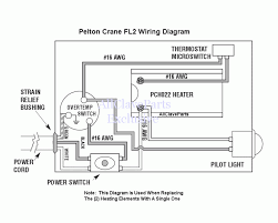 trap set diagram all about repair and wiring collections trap set diagram sentry keypad wiring diagram diagrams schematics ideas trap set diagram