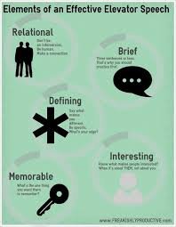 What Is A Elevator Speech 5 Elements Of An Effective Elevator Speech Productivity Business