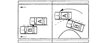 Alberta Automobile Fault Chart R R O 1990 Reg 668 Fault Determination Rules