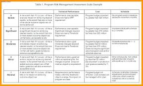 Large Size Of Project Management Plan Template Example