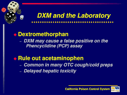 Ppt Dextromethorphan Abuse In Adolescence A Rising Trend