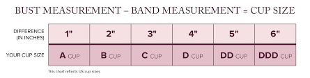 How To Measure Bra Size Bra Size Chart True Co