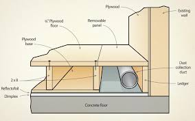 garage workshop layout. onecargaragedreamshop_illustration garage workshop layout