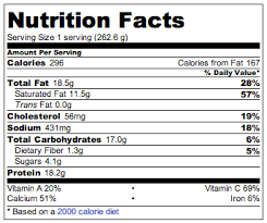 share this link copy source calorie count