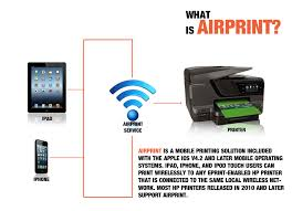How Do I Connect My Iphone To Airprint With My Printer Epson
