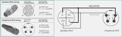 speakon wiring diagram bestharleylinks info Speakon Wiring Configurations neutrik speakon connector wiring diagram funnycleanjokesfo