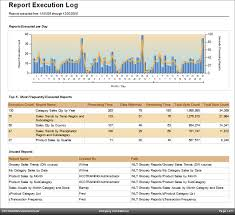 Creating A Report Server Usage Report With Sql Server Reporting