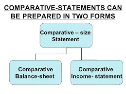 Balance Sheet Format Two Forms Of And Income Statement Stockshares Co