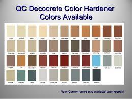 Qc Integral Color Chart Qc Presentation 2015