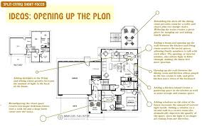 remodeling floor plan amazing of home remodel floor plans remodeling idea books home inspections remodel floor remodeling floor plan house