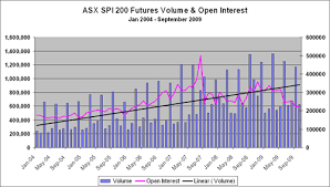 Asx Option Trading Strategies Your Complete Guide To