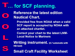National Navigation Systems Division The Small Craft