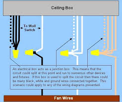 wiring a ceiling fan light part 1 ceiling fan wiring diagram 5 power enters at wall switch box