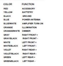 car equalizer wiring diagram car image wiring diagram clarion cz100 car wiring diagram wiring diagram on car equalizer wiring diagram
