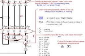 nissan oxygen sensor wiring diagram wiring diagram bosch o2 sensor wiring diagram at 4 Wire Oxygen Sensor Schematic